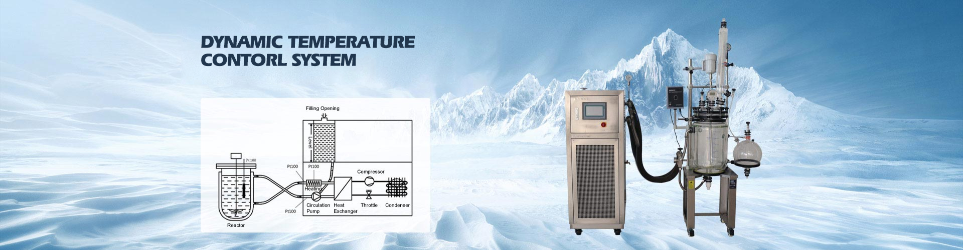 DYNAMIC TEMPERATURE CONTROL SYSTEM